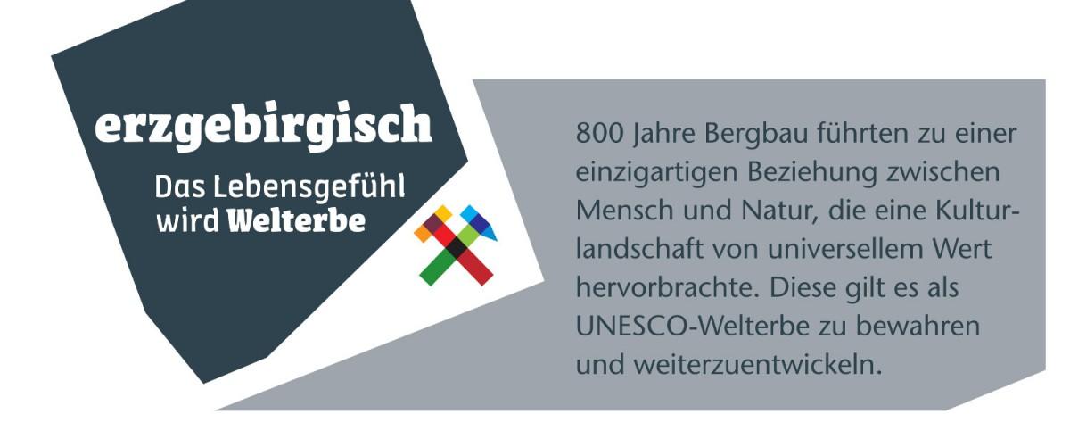 ENTFÄLLT Bergbau Erlebnistage im Erzgebirge @ Erzgebirgisches Freilichtmuseum | Kurort Seiffen/Erzgeb. | Sachsen | Deutschland