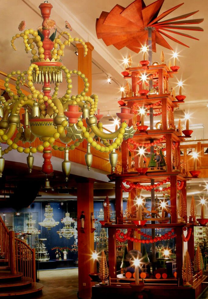 Erzgebirgisches Spielzeugmuseum